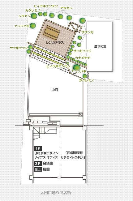 オープンガーデン設計図